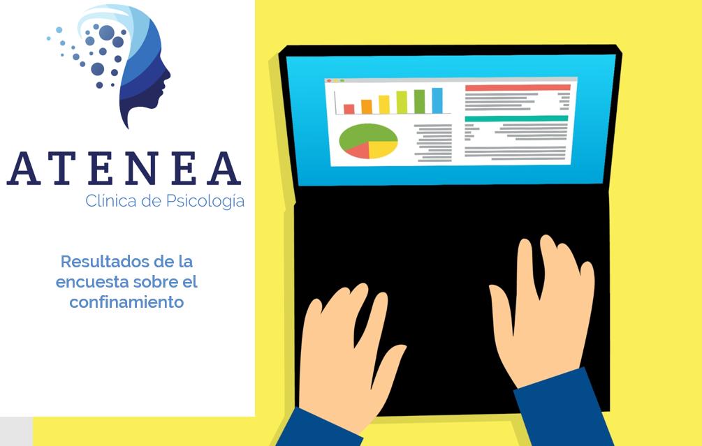 Encuesta de Atenea Clínica de Psicología en Mallorca sobre el confinamiento: Resultados